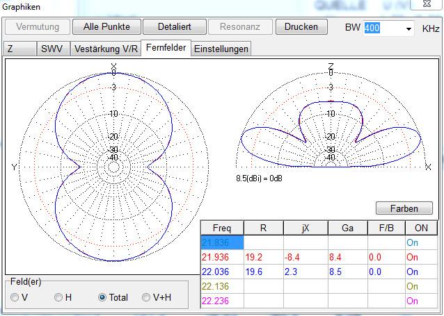 Vertical Delta Loop for 15m Band