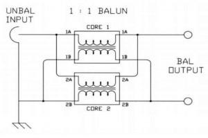 schematic-1_1-balun