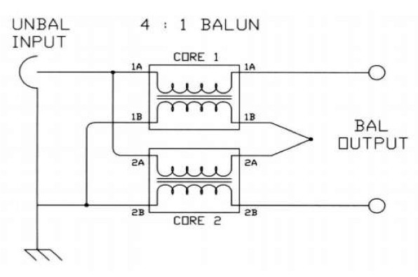 backpacker balun kit