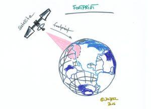 footprint-1