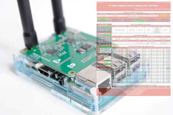 Installation Pi-Star mit einem Raspberry PI 3B Plus für DMR als Hotspot